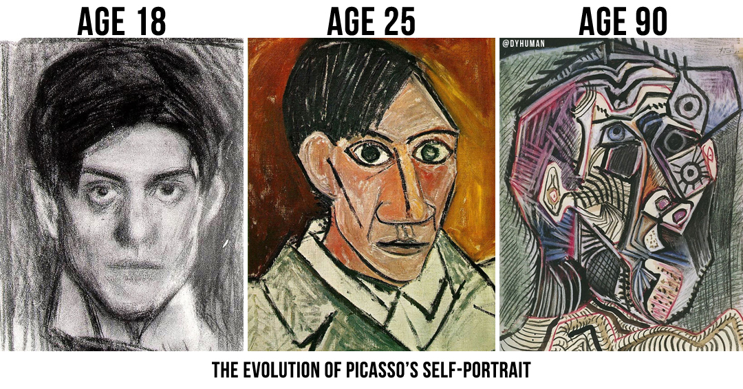 Picasso's Self portrait in various ages of his life.